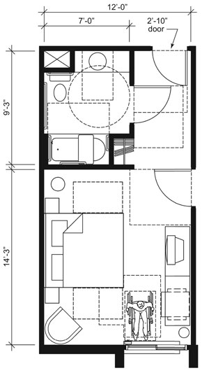 This drawing shows an accessible 12-foot wide guest room with features that comply with the 2010 Standards. Features include a bathtub with a seat, comparable vanity, open clothes closet, and door connecting to adjacent guest room. Furnishings include a king bed and additional seating.